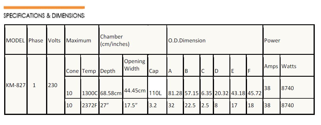 KM827 Specifications Table